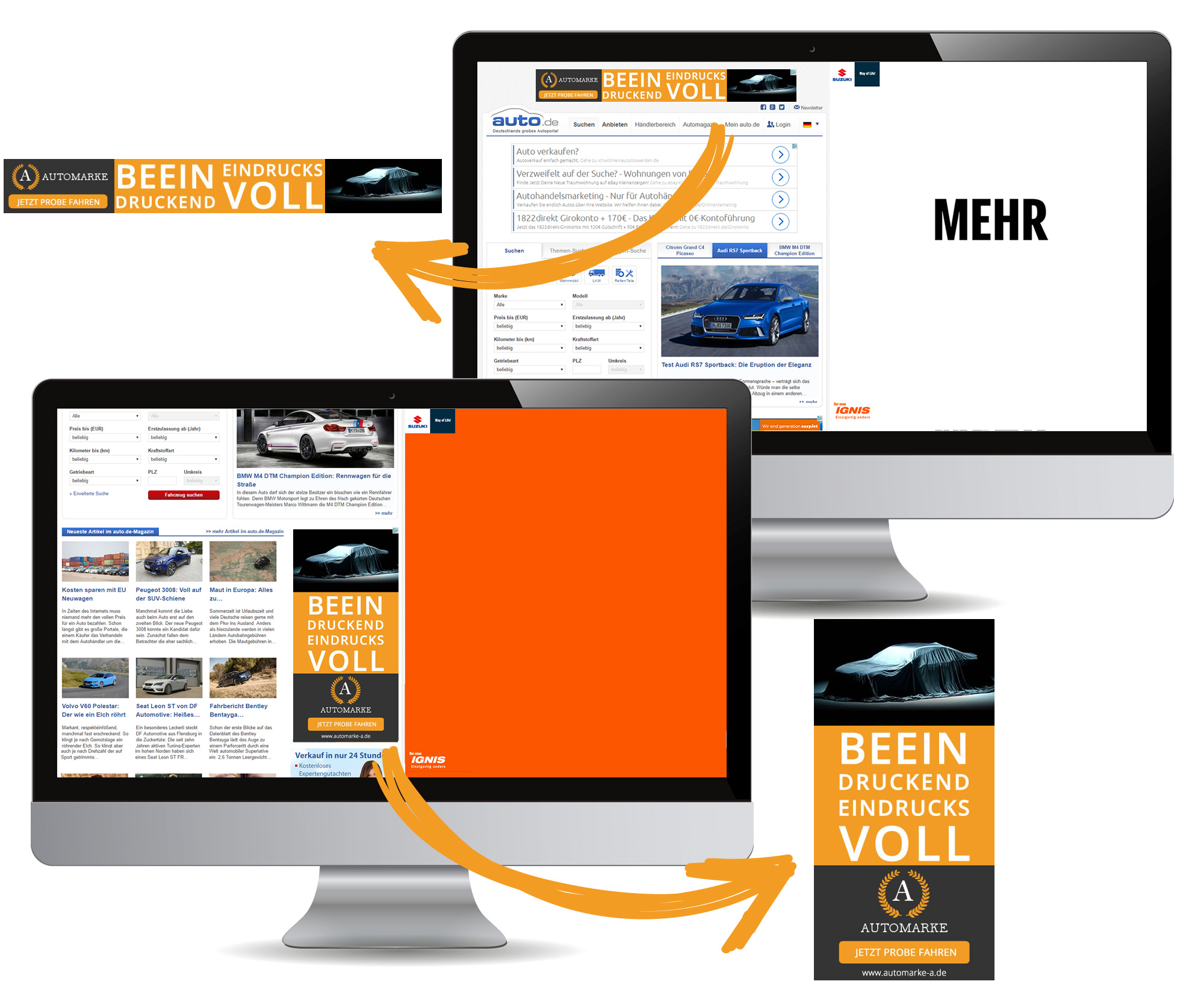 Autohaus Online-Marketing durch Bannerwerbung