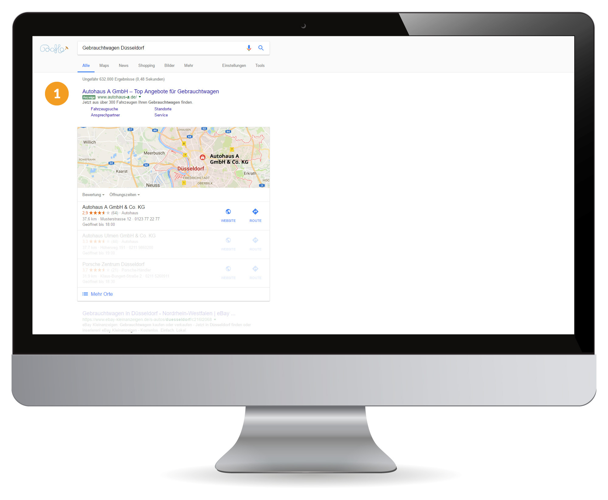 Autohaus Online-Marketing mit Google AdWords